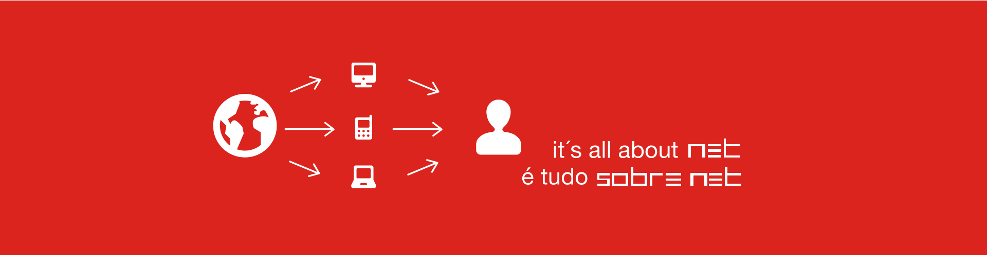 It´s all about net. É tudo sobre net.